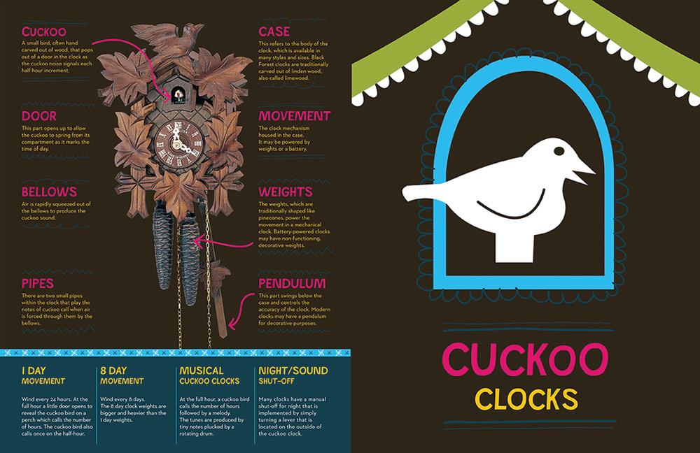 BrandalynAthons-Cuckoo-Layout-1